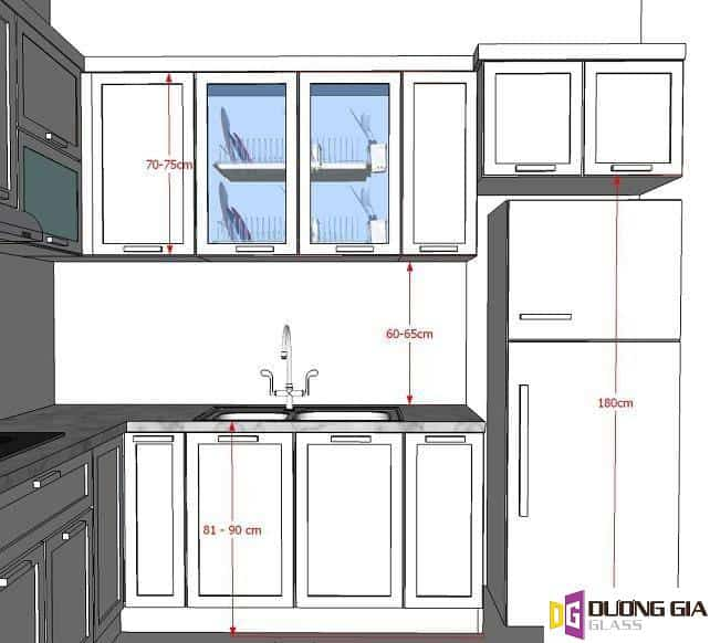Chiều cao kính ốp bếp
