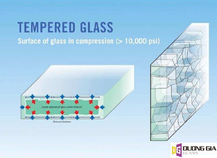 Kính tempered glass
